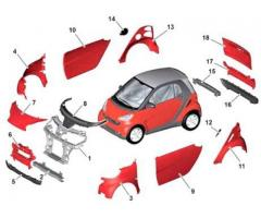 Części samochodowe z Polski